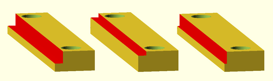 Rectangular step varieties